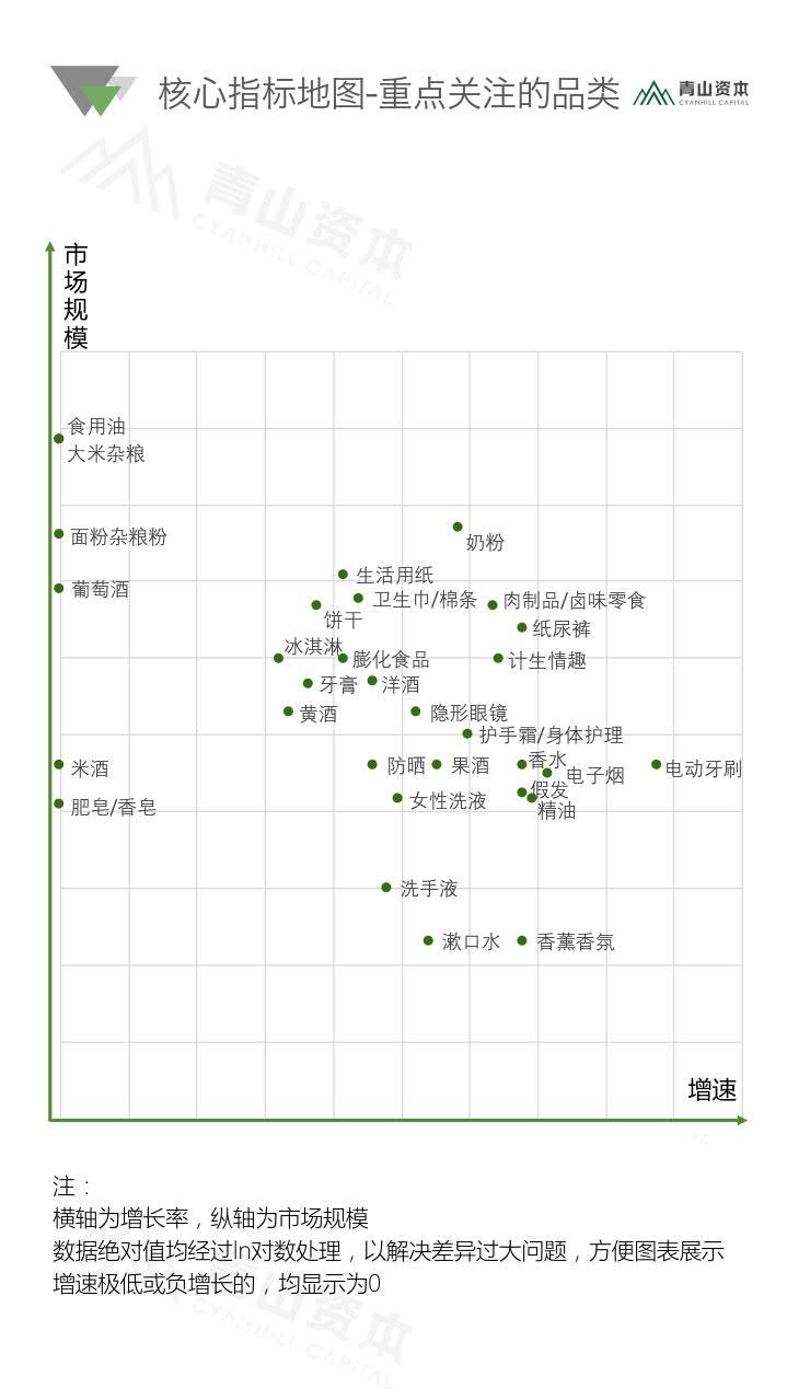 青山资本《2020中国快消品早期投资机会报告》_46.jpg