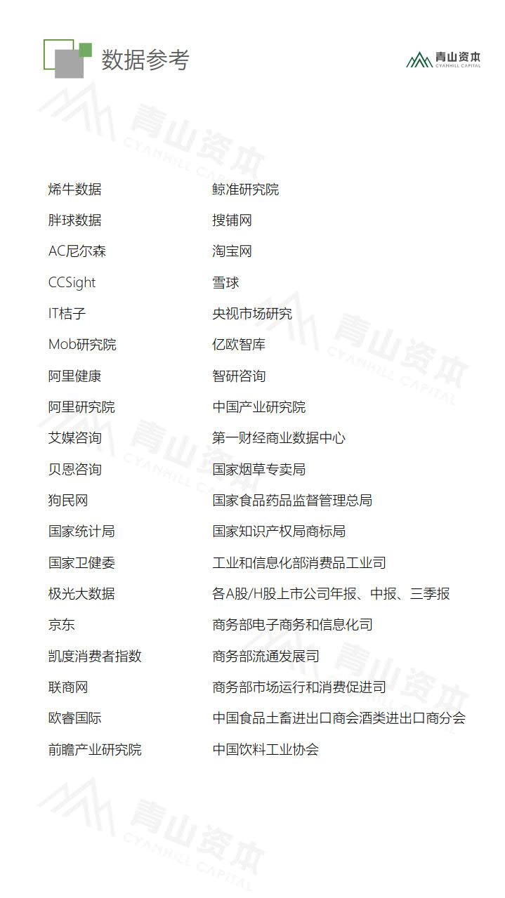 青山资本《2020中国快消品早期投资机会报告》_50.jpg
