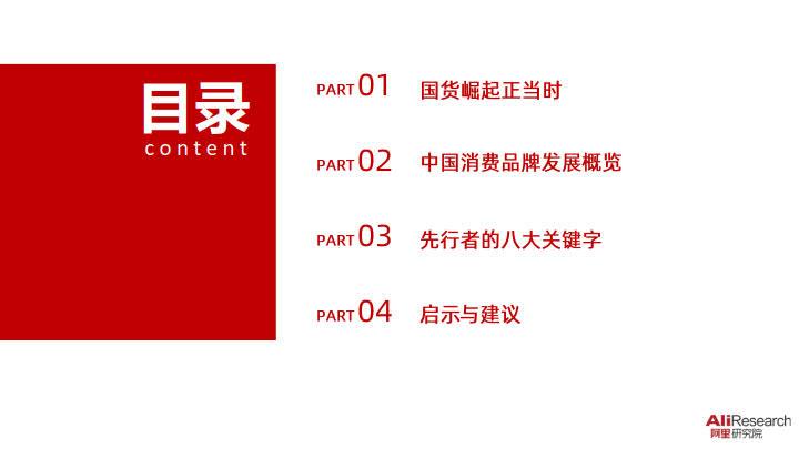 2020中国消费品牌发展报告_3.jpg