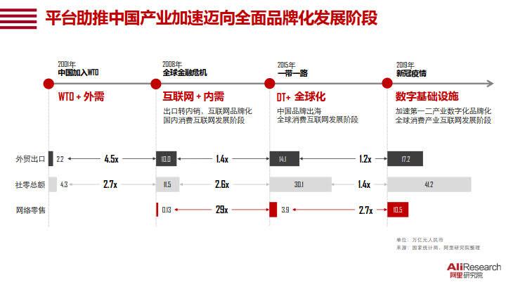 2020中国消费品牌发展报告_8.jpg