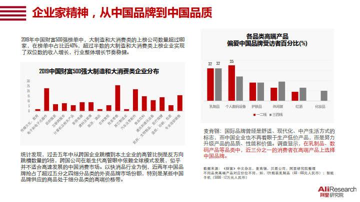 2020中国消费品牌发展报告_7.jpg