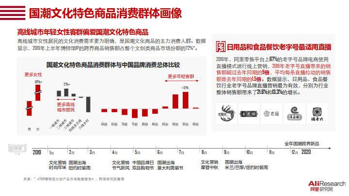 2020中国消费品牌发展报告_12.jpg