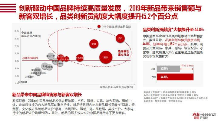 2020中国消费品牌发展报告_11.jpg