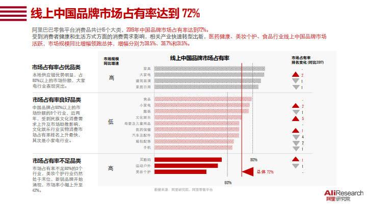 2020中国消费品牌发展报告_10.jpg