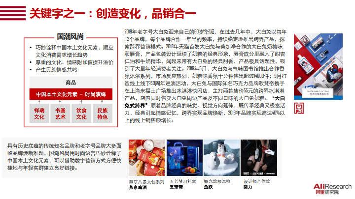 2020中国消费品牌发展报告_16.jpg