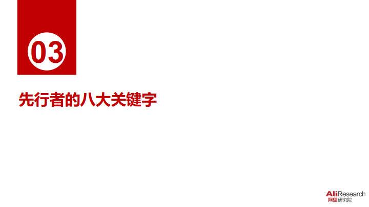 2020中国消费品牌发展报告_14.jpg