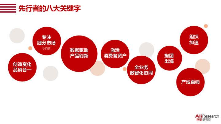 2020中国消费品牌发展报告_15.jpg