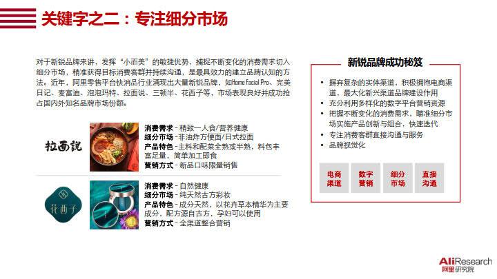 2020中国消费品牌发展报告_18.jpg