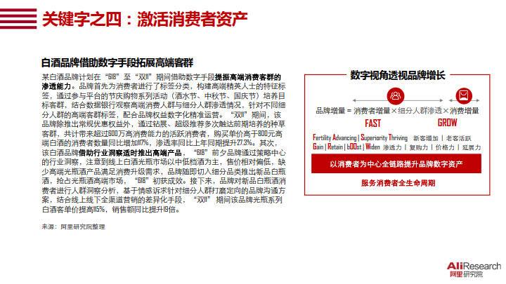 2020中国消费品牌发展报告_21.jpg