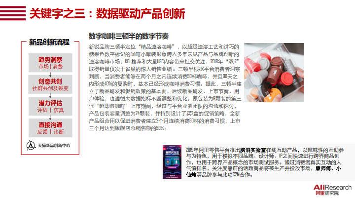 2020中国消费品牌发展报告_20.jpg