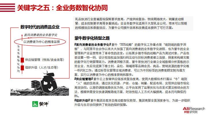 2020中国消费品牌发展报告_22.jpg