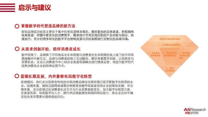 2020中国消费品牌发展报告_27.jpg