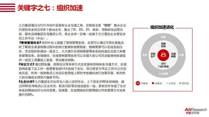 2020中国消费品牌发展报告_24.jpg