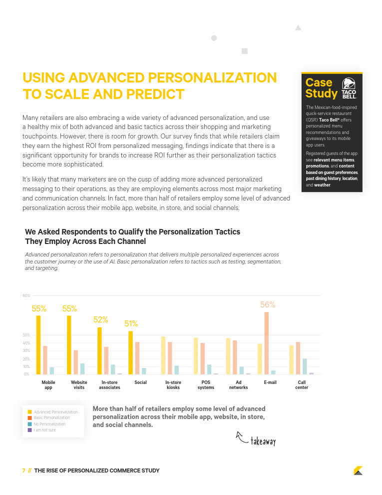 The-Rise-of-Personalized-Commerce-Study_7.jpg