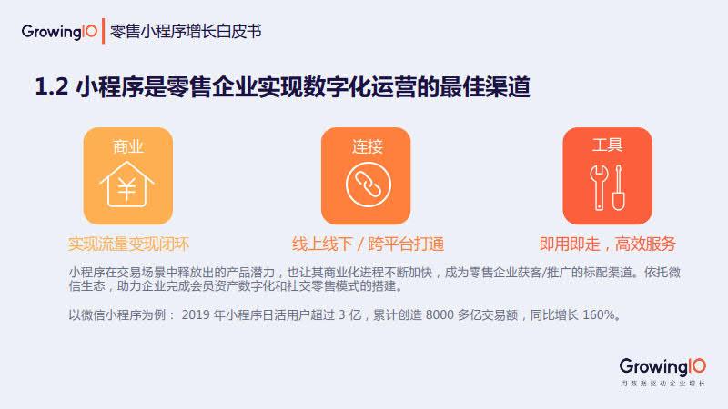 GrowingIO:零售小程序增长白皮书_5.jpg