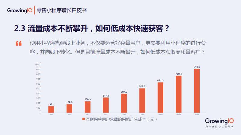 GrowingIO:零售小程序增长白皮书_16.jpg