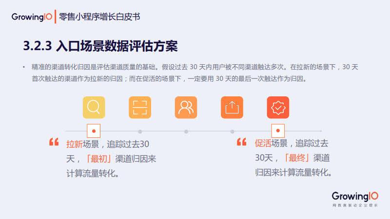 GrowingIO:零售小程序增长白皮书_25.jpg