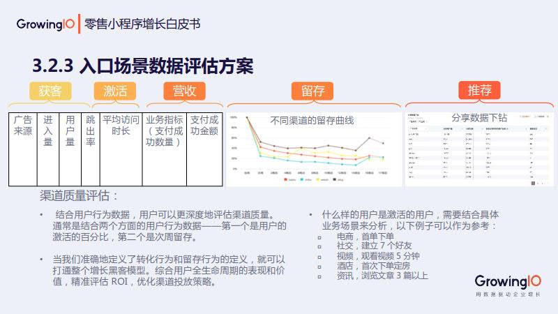 GrowingIO:零售小程序增长白皮书_26.jpg