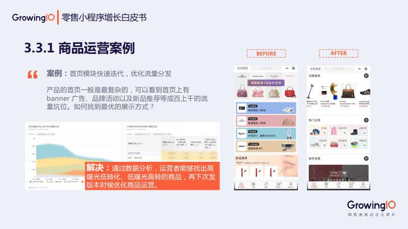 GrowingIO:零售小程序增长白皮书_34.jpg