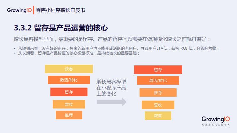GrowingIO:零售小程序增长白皮书_35.jpg