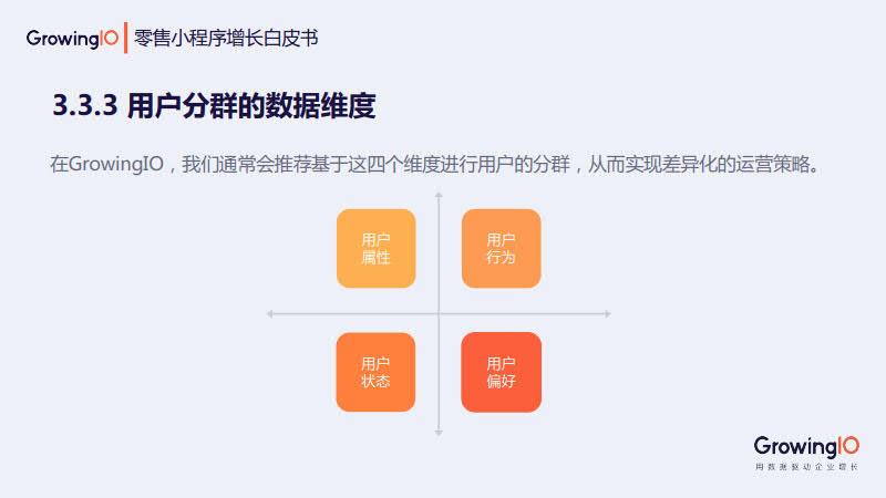 GrowingIO:零售小程序增长白皮书_42.jpg