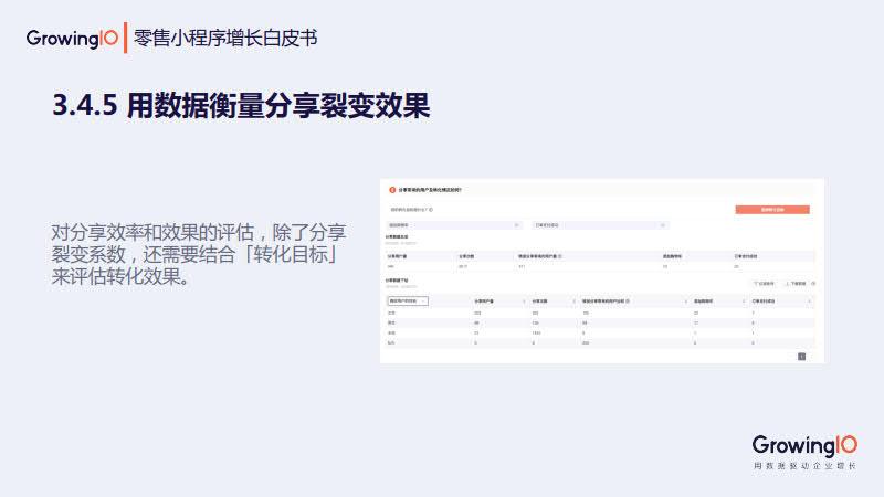 GrowingIO:零售小程序增长白皮书_58.jpg