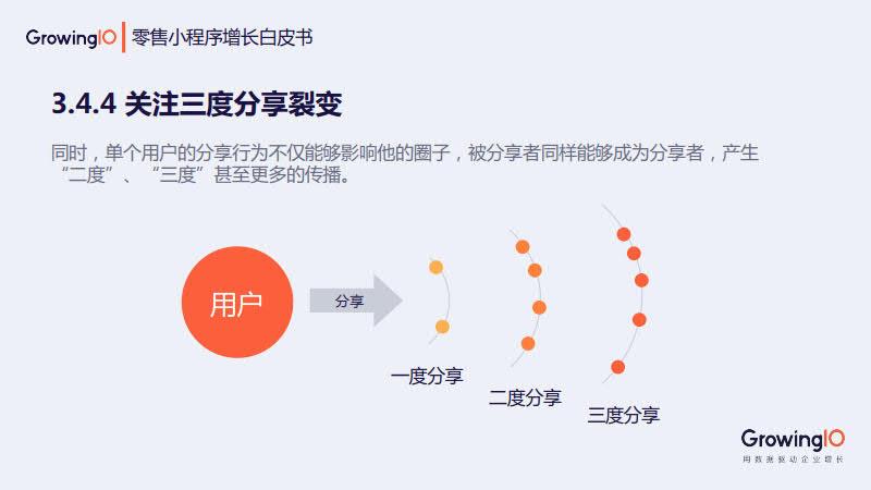 GrowingIO:零售小程序增长白皮书_56.jpg