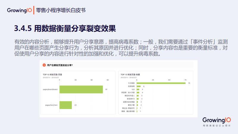 GrowingIO:零售小程序增长白皮书_60.jpg