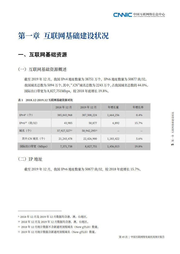 CNNIC 第45次《中国互联网络发展状况统计报告》(2020年4月版)_13.jpg