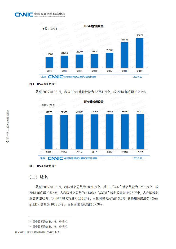CNNIC 第45次《中国互联网络发展状况统计报告》(2020年4月版)_14.jpg