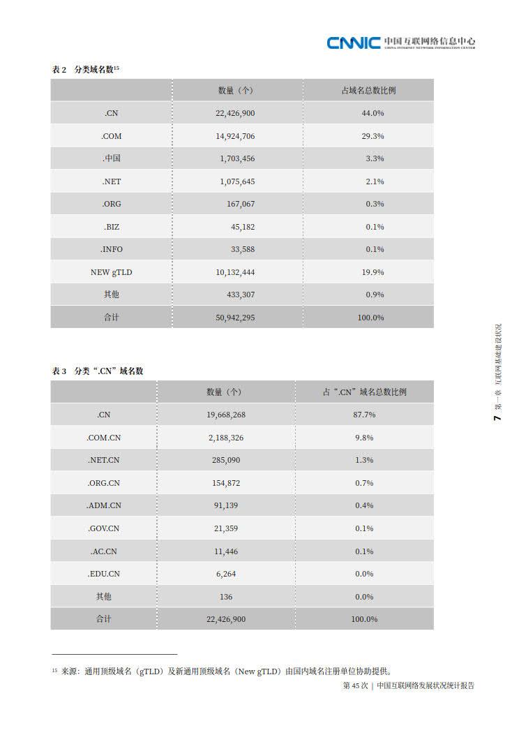 CNNIC 第45次《中国互联网络发展状况统计报告》(2020年4月版)_15.jpg