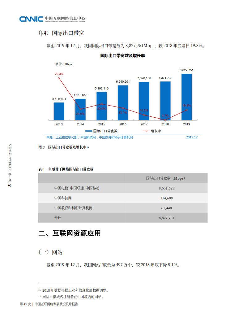 CNNIC 第45次《中国互联网络发展状况统计报告》(2020年4月版)_16.jpg