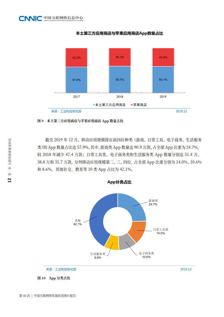CNNIC 第45次《中国互联网络发展状况统计报告》(2020年4月版)_20.jpg