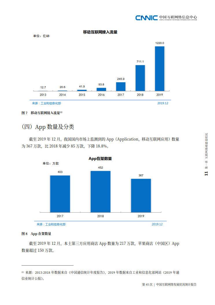 CNNIC 第45次《中国互联网络发展状况统计报告》(2020年4月版)_19.jpg