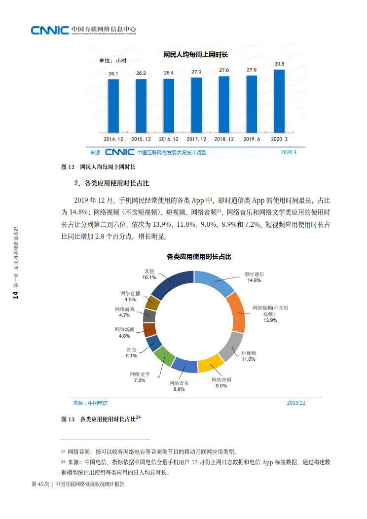 CNNIC 第45次《中国互联网络发展状况统计报告》(2020年4月版)_22.jpg