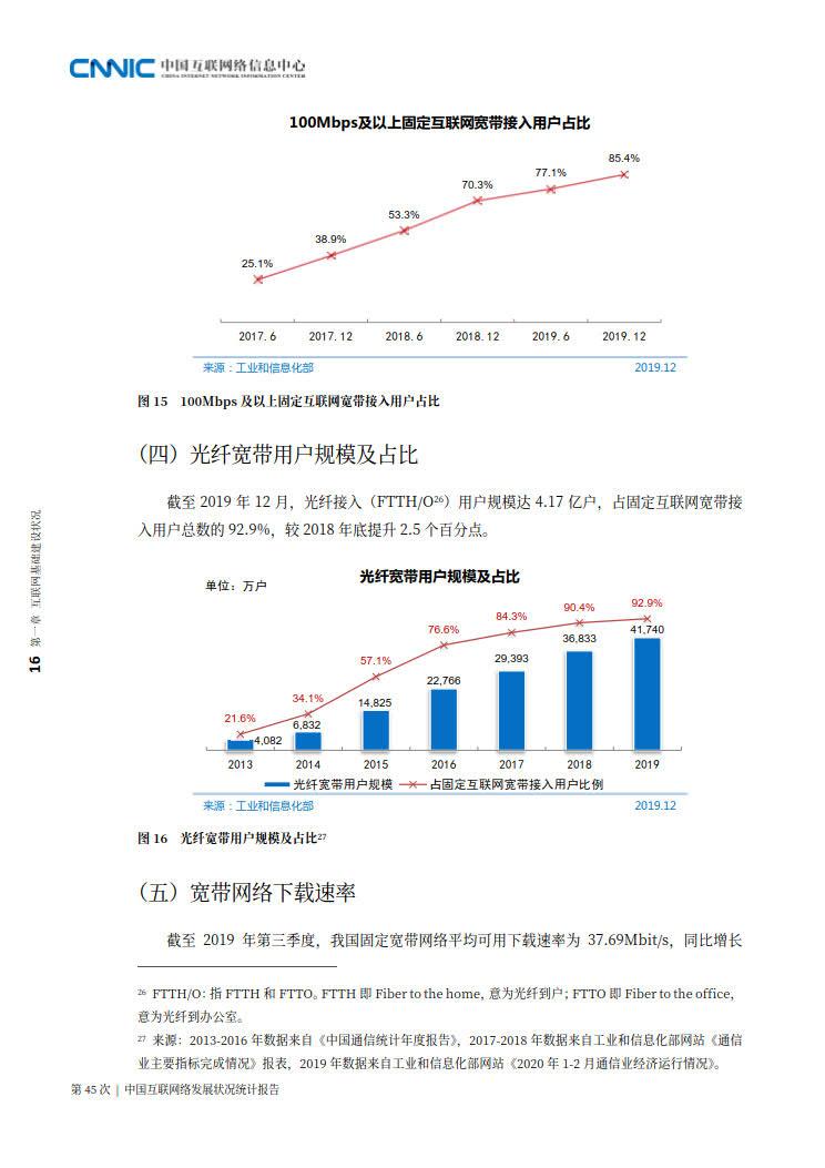 CNNIC 第45次《中国互联网络发展状况统计报告》(2020年4月版)_24.jpg