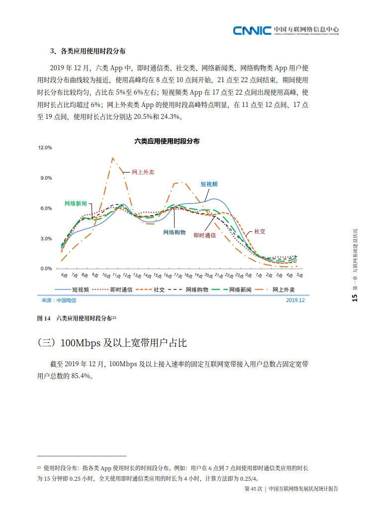 CNNIC 第45次《中国互联网络发展状况统计报告》(2020年4月版)_23.jpg