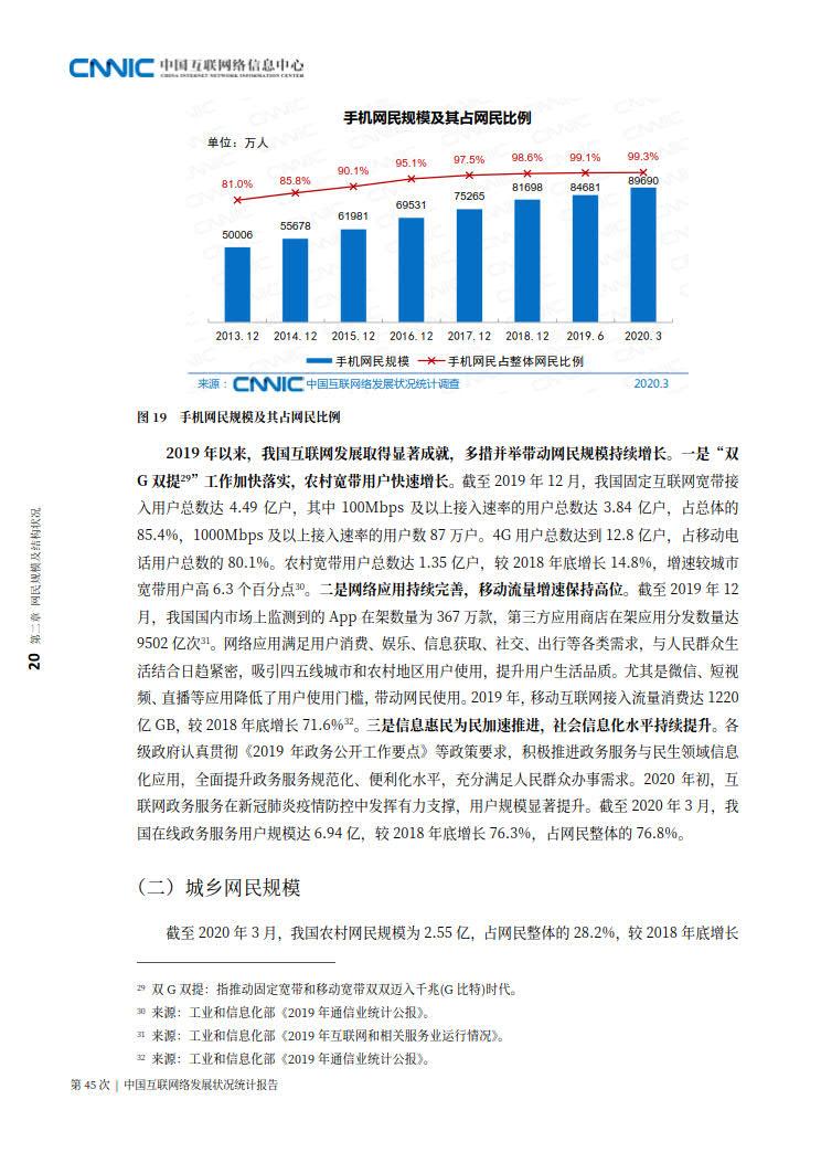 CNNIC 第45次《中国互联网络发展状况统计报告》(2020年4月版)_28.jpg