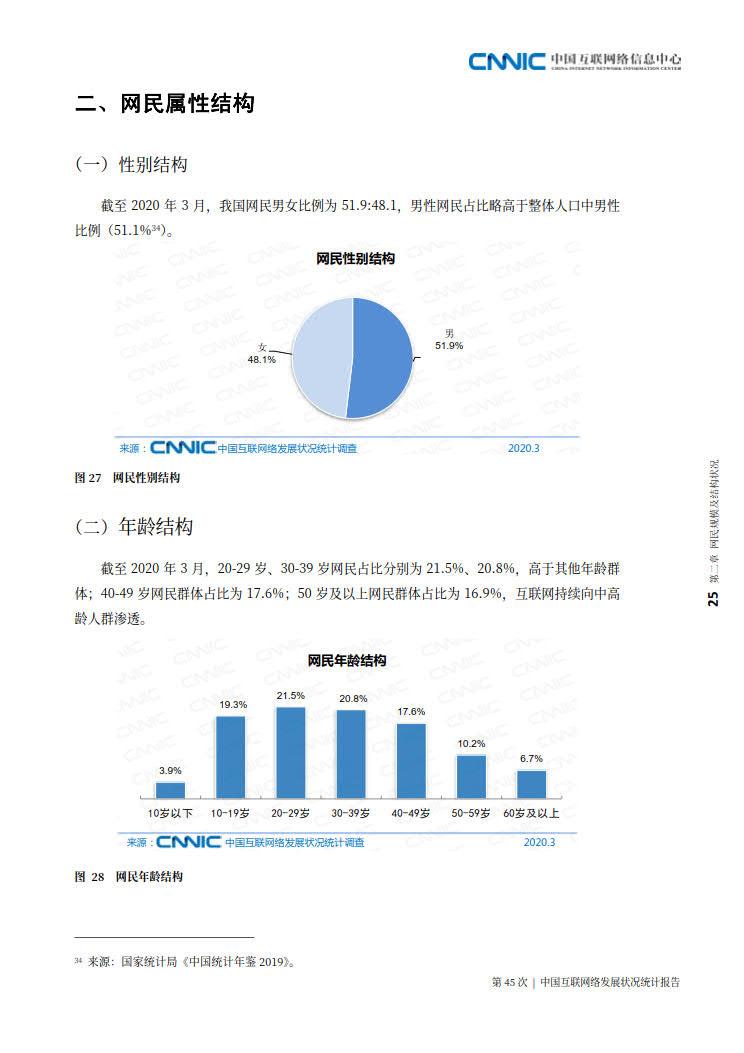 CNNIC 第45次《中国互联网络发展状况统计报告》(2020年4月版)_33.jpg