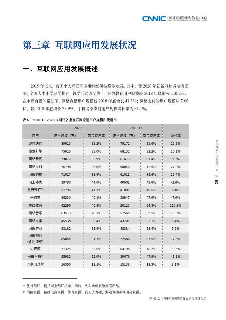 CNNIC 第45次《中国互联网络发展状况统计报告》(2020年4月版)_37.jpg