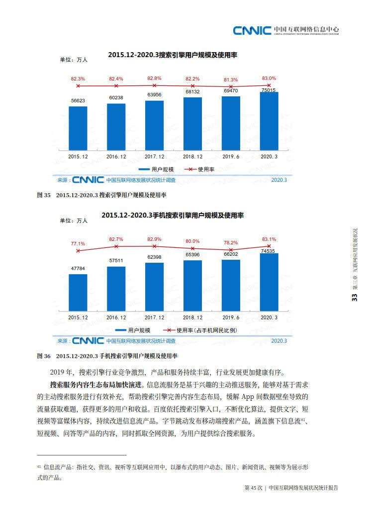 CNNIC 第45次《中国互联网络发展状况统计报告》(2020年4月版)_41.jpg