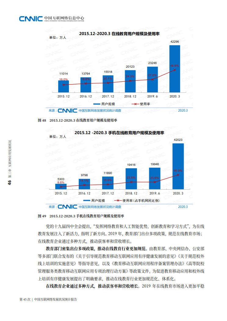 CNNIC 第45次《中国互联网络发展状况统计报告》(2020年4月版)_54.jpg