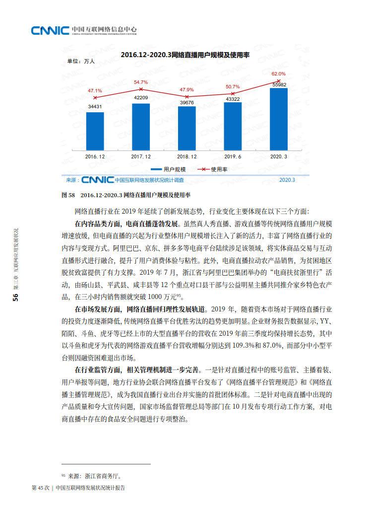 CNNIC 第45次《中国互联网络发展状况统计报告》(2020年4月版)_64.jpg