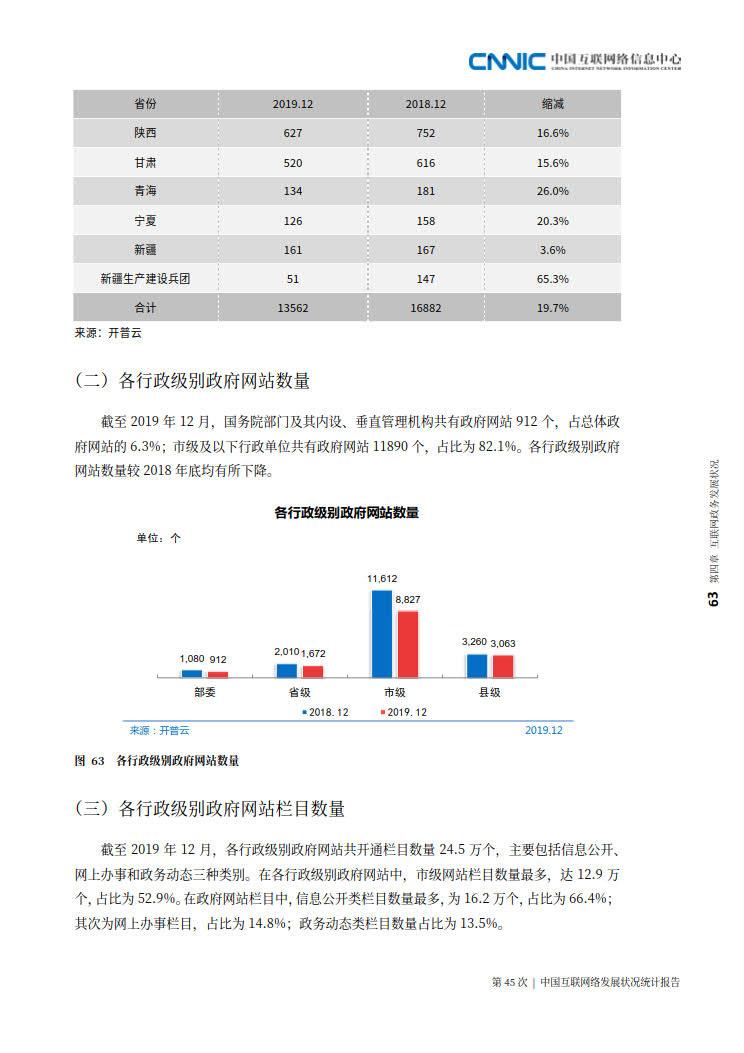 CNNIC 第45次《中国互联网络发展状况统计报告》(2020年4月版)_71.jpg