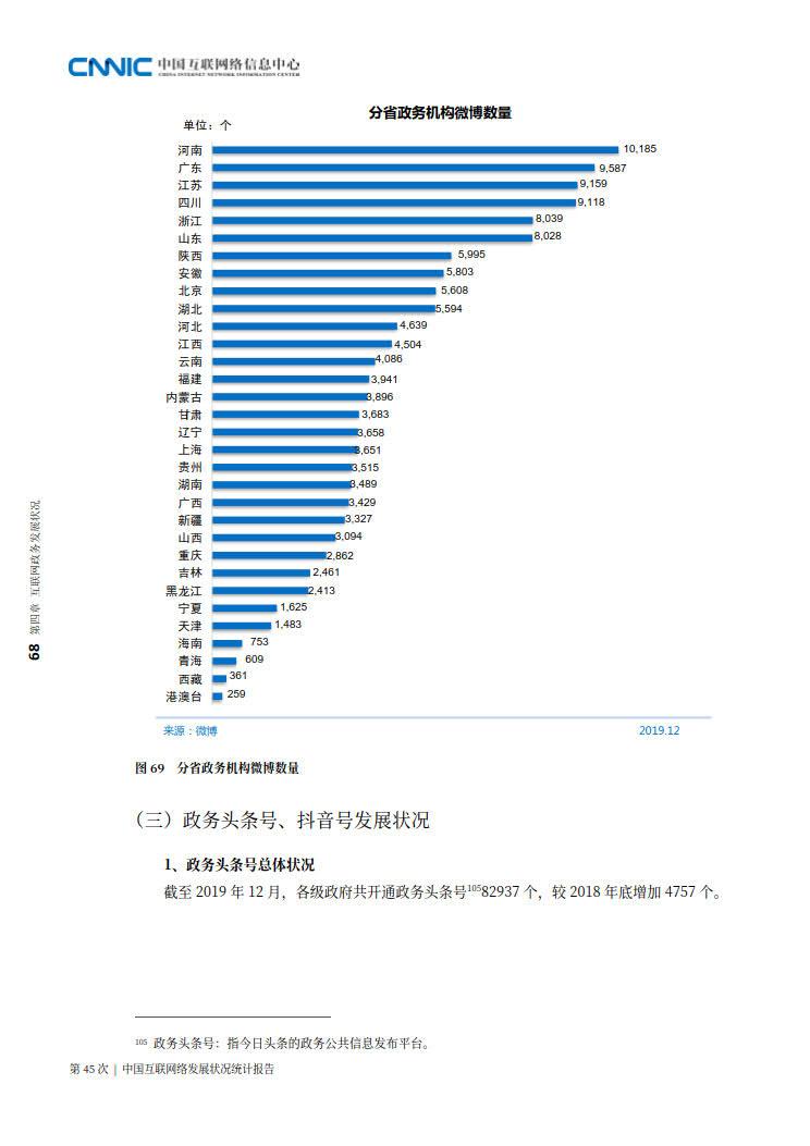 CNNIC 第45次《中国互联网络发展状况统计报告》(2020年4月版)_76.jpg