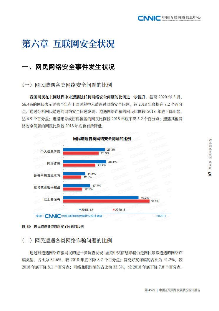 CNNIC 第45次《中国互联网络发展状况统计报告》(2020年4月版)_95.jpg