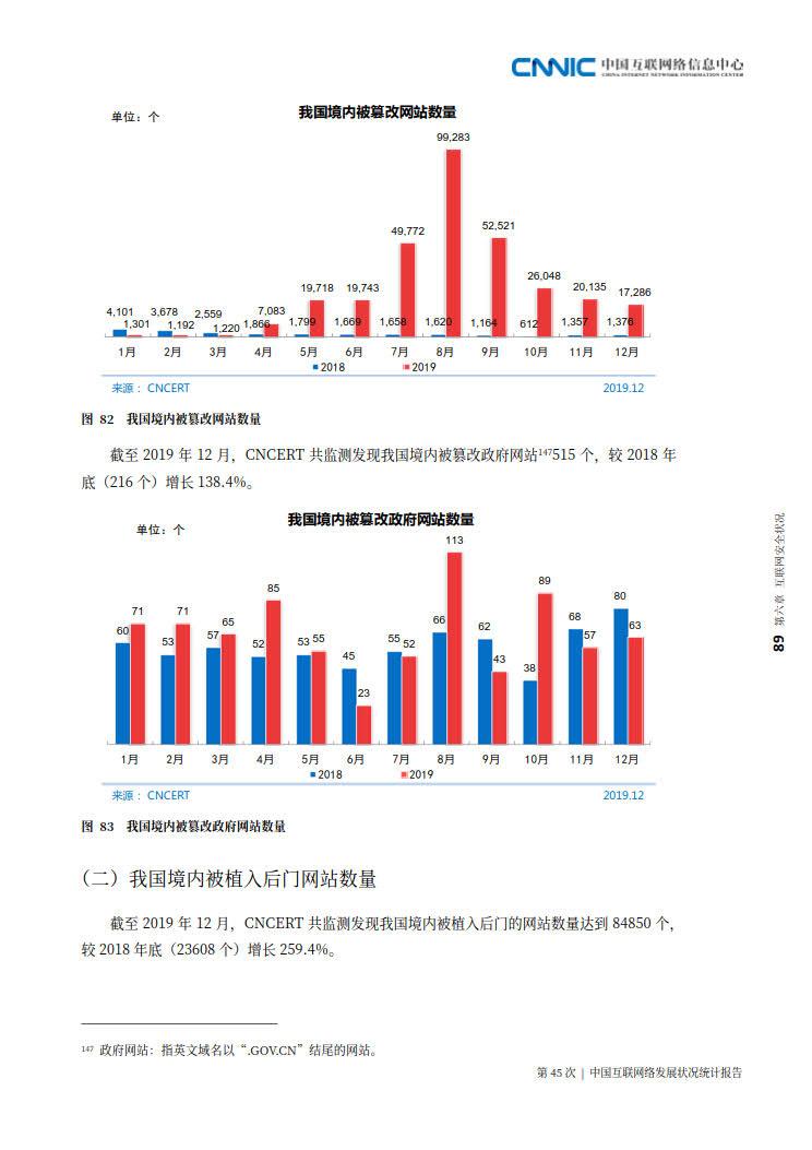 CNNIC 第45次《中国互联网络发展状况统计报告》(2020年4月版)_97.jpg