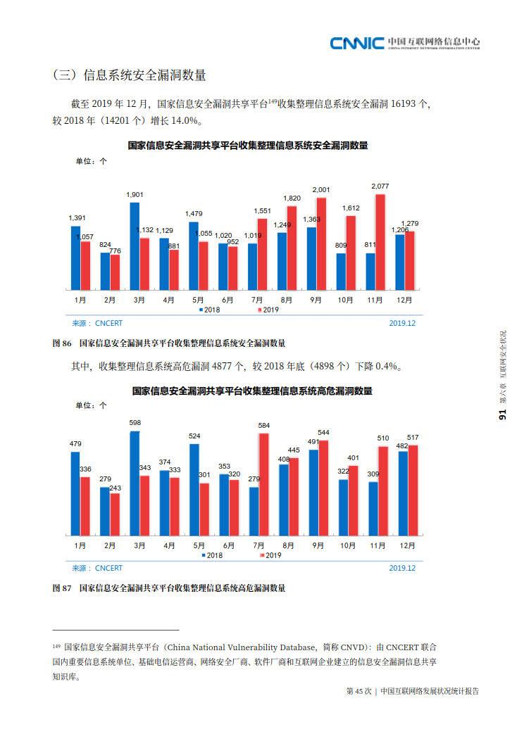 CNNIC 第45次《中国互联网络发展状况统计报告》(2020年4月版)_99.jpg