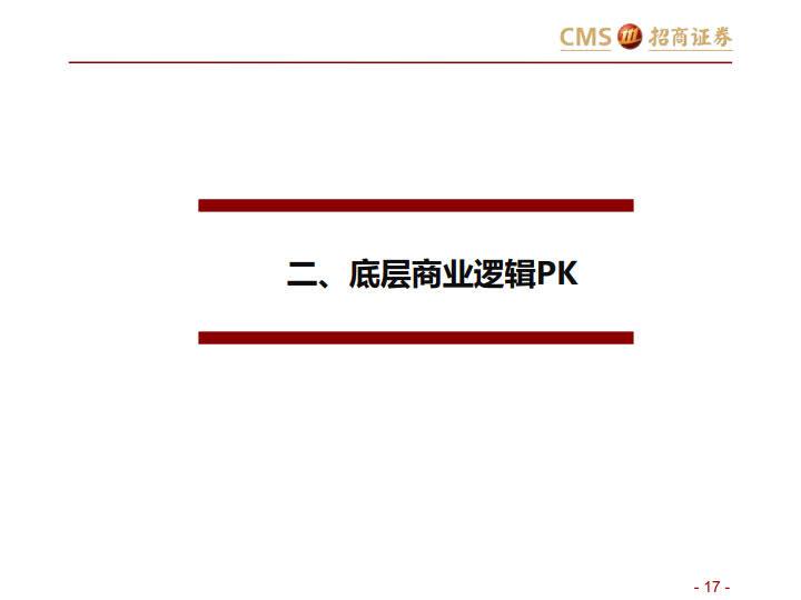 阿里VS京东VS拼多多:三大平台之对比分析-分级、竞争、进化_17.jpg
