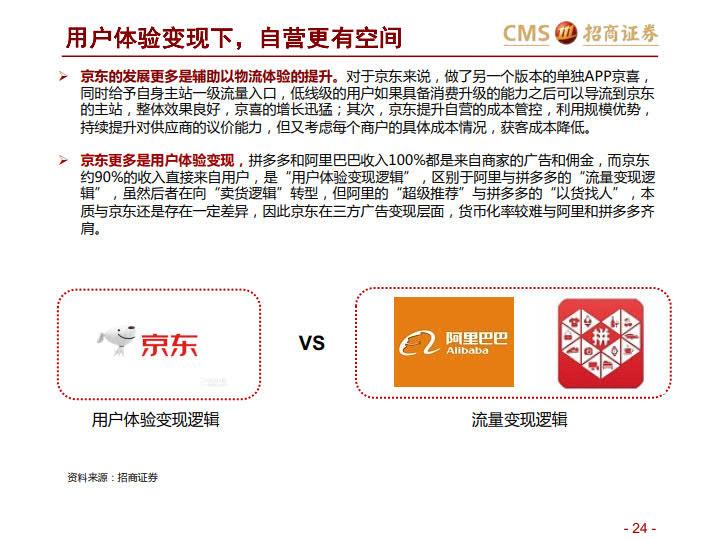 阿里VS京东VS拼多多:三大平台之对比分析-分级、竞争、进化_24.jpg